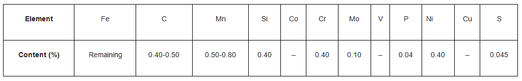 Composition of C45 steel