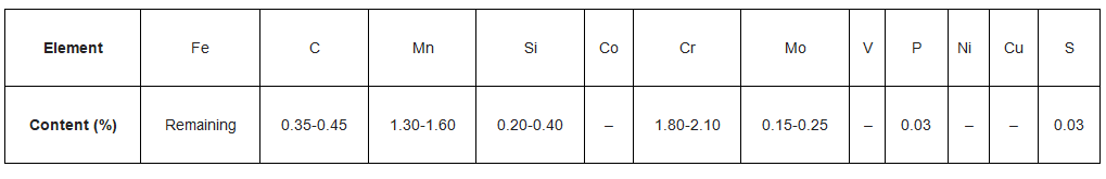 composition of P20 steel